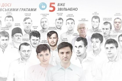 Брифінг: Родичі в'язнів Кремля вимагають рішучості задля обміну бранців