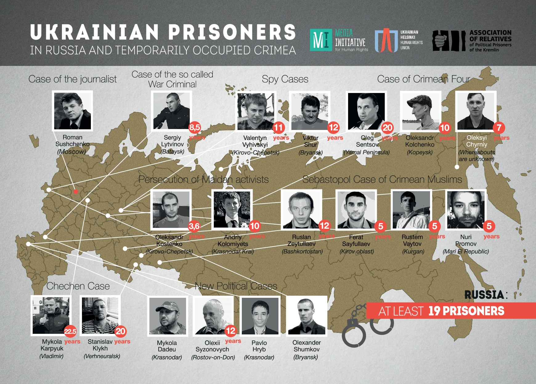 Prisoners_Russia_A4_ENG_5.10-001 (1)